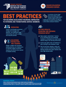 Advancing Veteran Success in Higher Education - Infographic