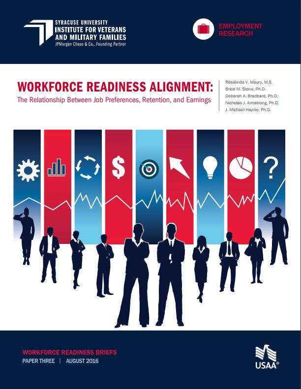 Workforce Readiness Alignment: The Relationship Between Job Preferences, Retenti Cover