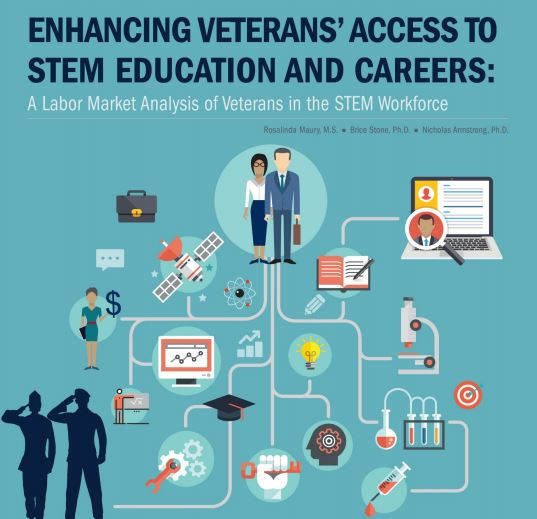 Enhancing Veterans' Access to STEM Education and Careers: A Labor Market Analy Cover