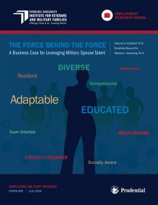 Abusiness case for leveraging military spouse talent report cover.