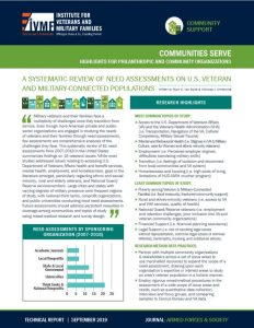 Cover of report for highlights for philanthropic and community organizations
