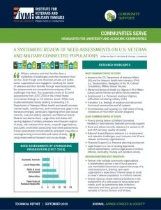 Cover of report for highlights for university and academic communities