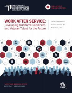 Cover of Work After Service: Developing Workforce Readiness and Veteran Talent for the Future